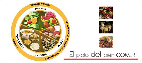 Healthy Living Centro De Nutrición Avanzada